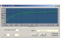 ボイスコイルモータ(VCM)の電流精密制御(トルク制御)