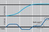リニアアクチュエータによる高速ソフトランディング